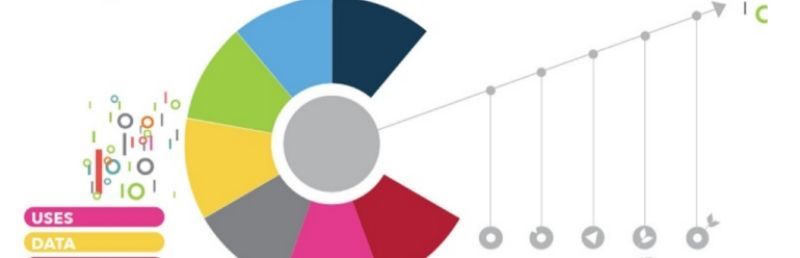 Free digital tool to analyse how charities use data