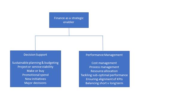 Sage diagram.png